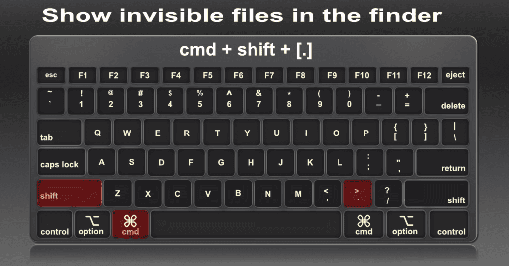 Show invisible files in the finder Mac OS X